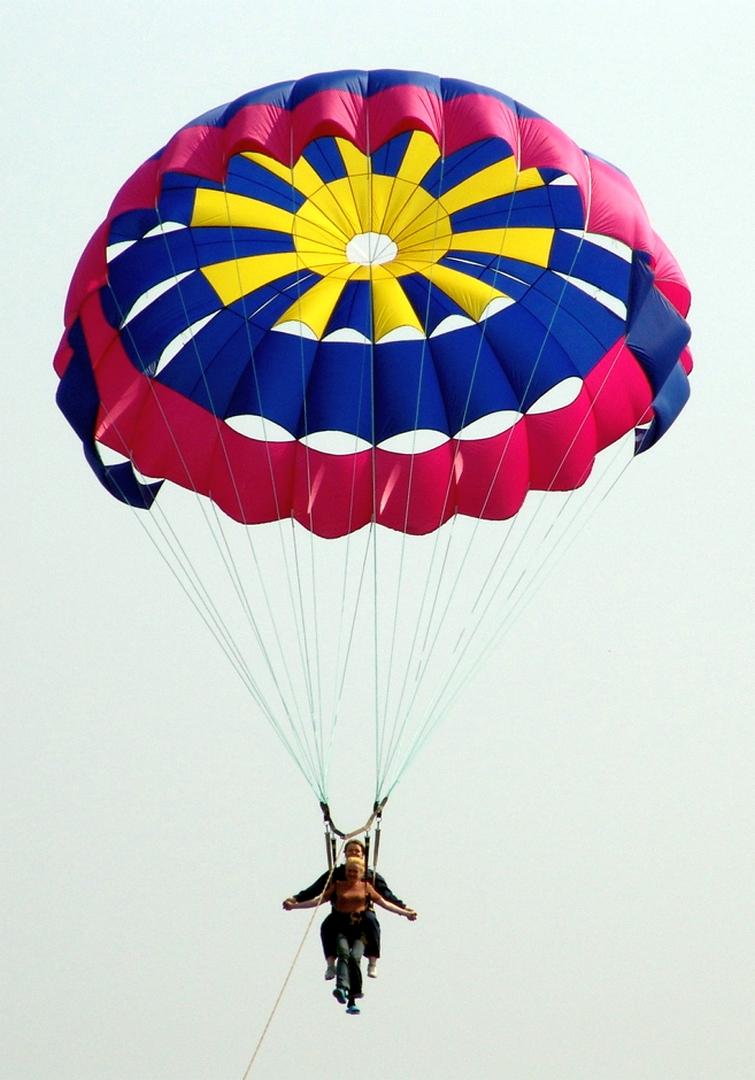после виды парашютов их картинки фотозону