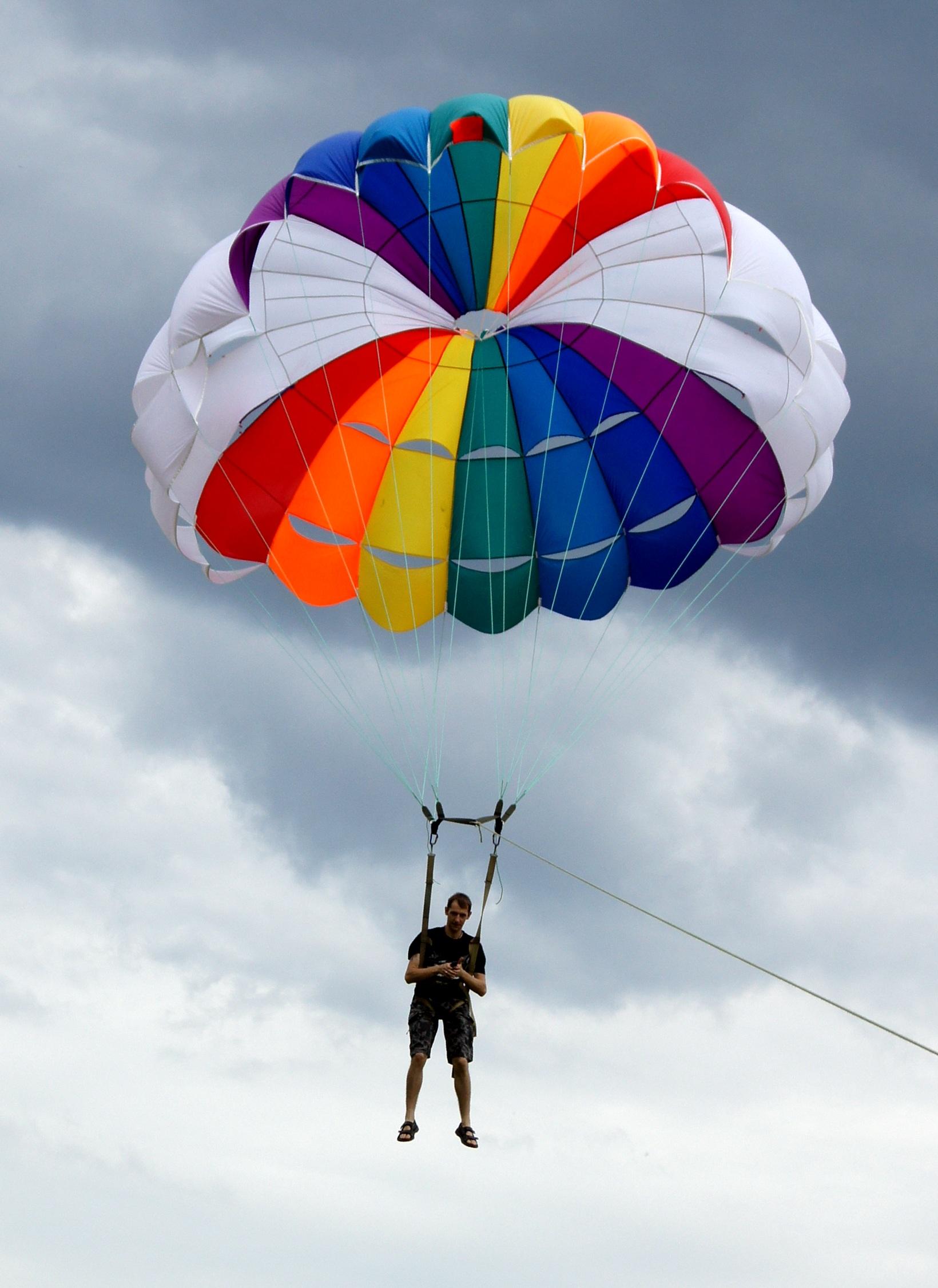 Виды парашютов их картинки